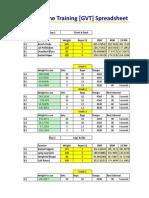 GVT_Spreadsheet_5-10-14.xlsx