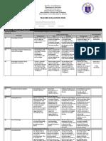 Teacher Evaluation Tool Planning