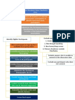FGD Flow Chart.pdf