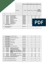Final_List_of_PMKVY_Job_Roles_Release_date__16.xlsx