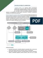 02. Sistema de Evaluación de Impacto Ambiental NOTAS