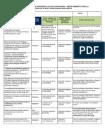 Lista de Requisitos de Seguridad Salud Ocupacional y Protección Ambienta...