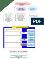 Tipos de Textos Estructuras y Siluetas