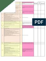 ISO9001-2015-IATF16949-checklist
