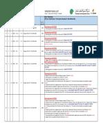 control valve punch list