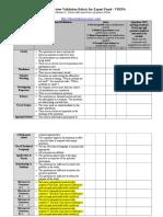 Expert-ValidationXYZz (1).doc