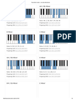 Piano Minor Scales - overview with pictures.pdf