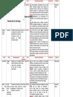Planificacion Julio Javiera Carrera Pre Básica