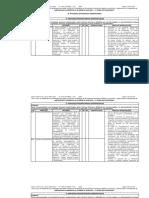 Formato Procesos asistenciales