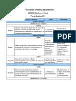 Ciencias II Dosificación