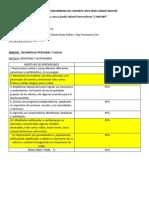 Cualitativa Evaluación Intermedia de Cohorte 2019 Nivel Medio Mayor (Recuperado Automáticamente)