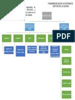 Mapa Fundamentacion