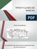 Tipos y Clases de Marcas Unidad II Modelo de Nuevos Negocios (1)