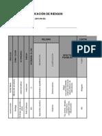 Matriz de Peligro SGSST