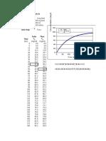 using excel plots
