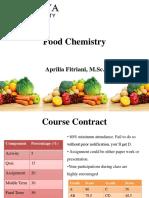Karbohidrat dalam bahan pangan