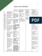 Summer Semester, 2019 Schedule