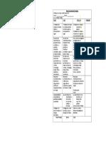 rubrica evaluacion mapas
