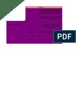 Composicion Quimica e Impactos en La Salud Humana
