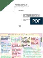 Universidade Tiradentes – Unit Mapa Mental Iorubas
