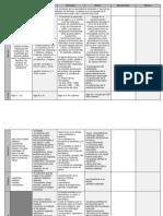 Resumen (Cuadro Comparativo) Arquitectura Medieval - Renacimiento