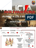 MILICIA BOLIVARIANA SOTU.pdf