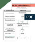 Diagrama de Flujo - Preseleccion