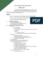 Civil Law Syllabi Comparison 2018-2019