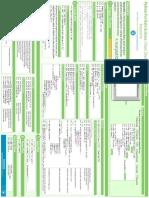 Python Matplotlib Sheet