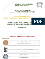 Linea Del Tiempo de La Farmacologia