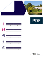 Daylesford and Macedon Ranges Tourism Summary