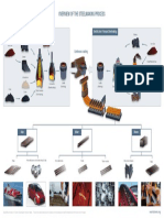 Overview of Steelmaking Process.pdf