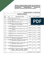 DPR Estimate-10 Crore