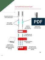 PowerShift Simple Block Diagram V1