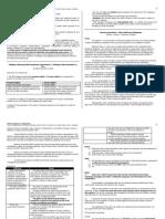 Consti II- 2D Digests Compilation.pdf