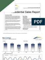 Austin Real Estate Market Stats October 2010