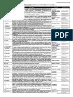 96 contratos que puedes suscribir en colombia