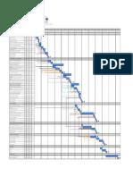 Assignment 1-gantt Chart Only