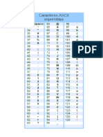 sistemas numericos y converciones