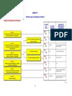 Manual Do Usuario Da RDC 185 (1)
