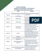 Schemes of Work.docx