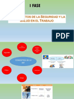Conceptos y Enfoque de SST (1)