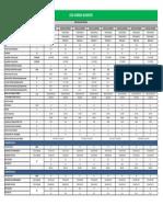 ESPECIFICAÇÃO  TECNICA GREE INVERTER.pdf
