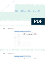 DYB Grading System