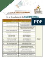 Jurados electorales cochabamba