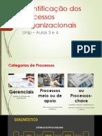Organização Administração Processos