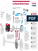 funcionamiento-motor-hibrido-toyota_tcm-1014-1298861.pdf