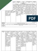 Tipos de Contratación en Proceso (1)