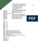 Capítulo III Catálogo de Cuentas