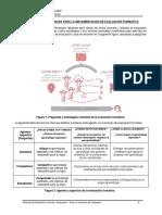 Anexo 3 Estrategias y Técnicas Para La Implementación de La Evaluación Formativa 2019